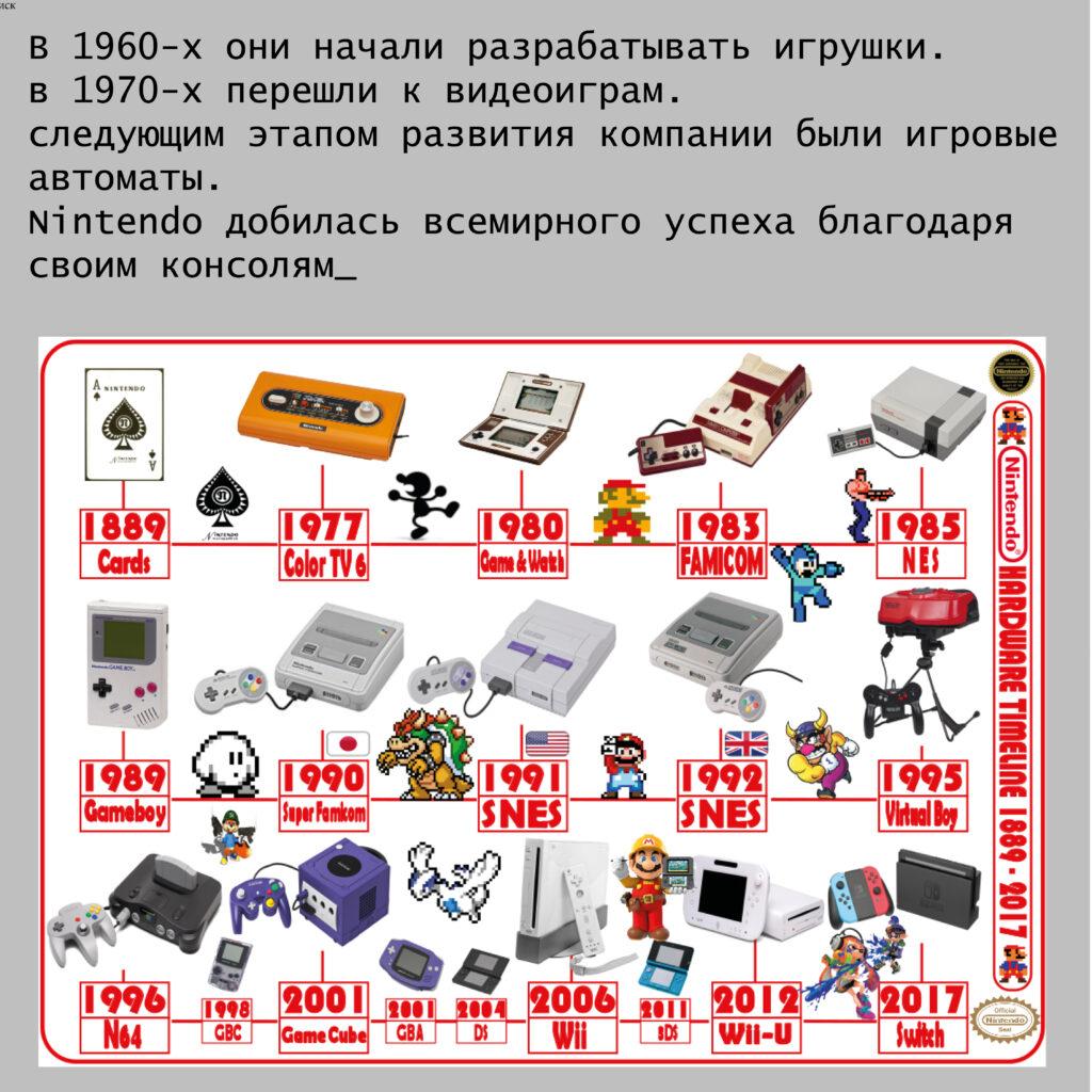 Основание компании Nintendo